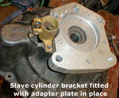 Adapter & clutch slave to gearbox rear