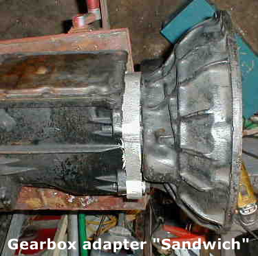 Adapter fitted sandwich
